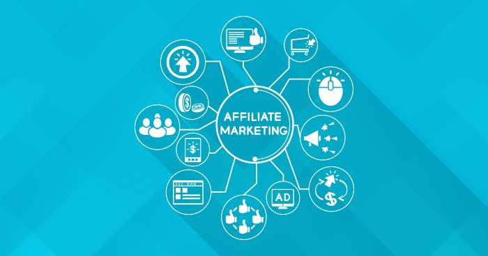Working of Affiliate Program